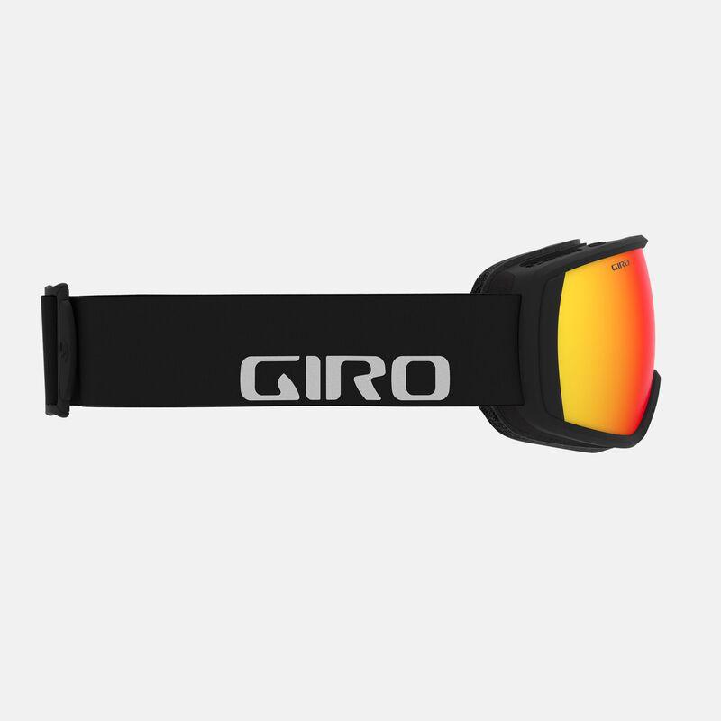 Balance Goggle